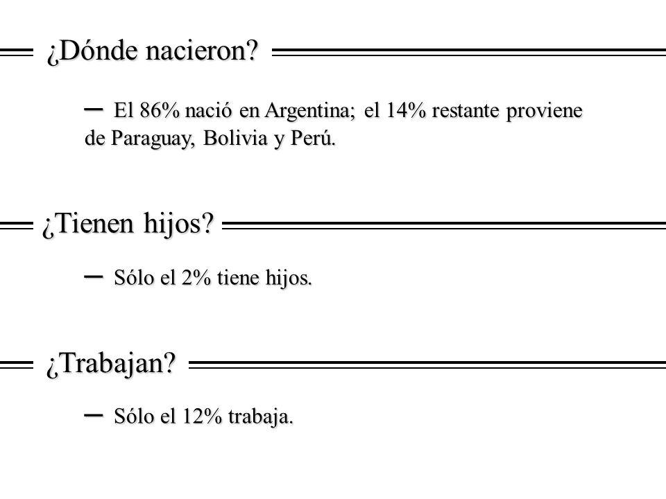 El 86% nació en Argentina; el 14% restante proviene de Paraguay, Bolivia y Perú.