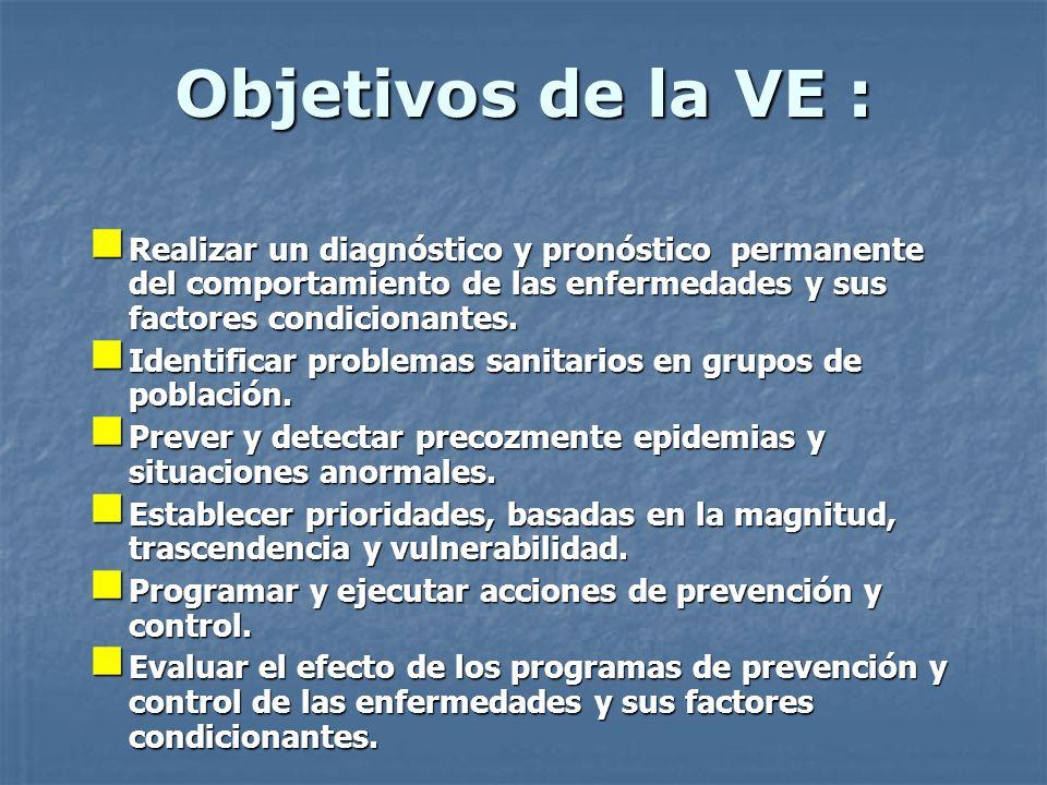 Objetivos de la VE : Realizar un diagnóstico y pronóstico permanente del comportamiento de las enfermedades y sus factores condicionantes. Realizar un