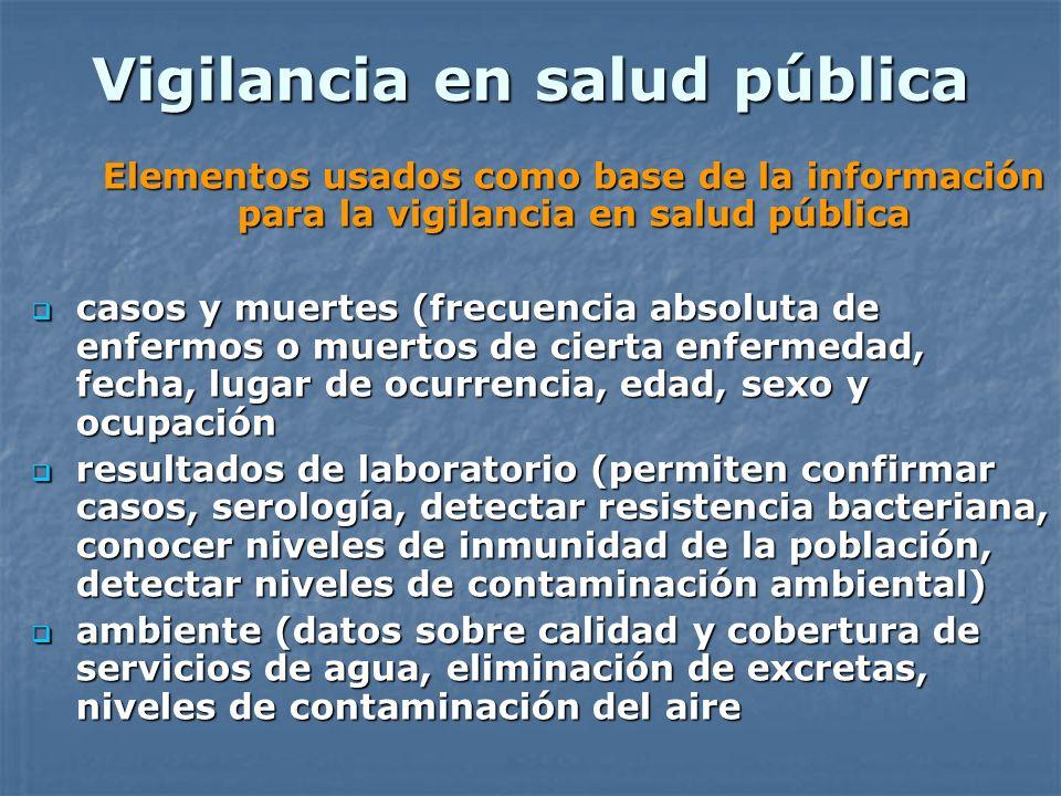 Vigilancia en salud pública Elementos usados como base de la información para la vigilancia en salud pública casos y muertes (frecuencia absoluta de e