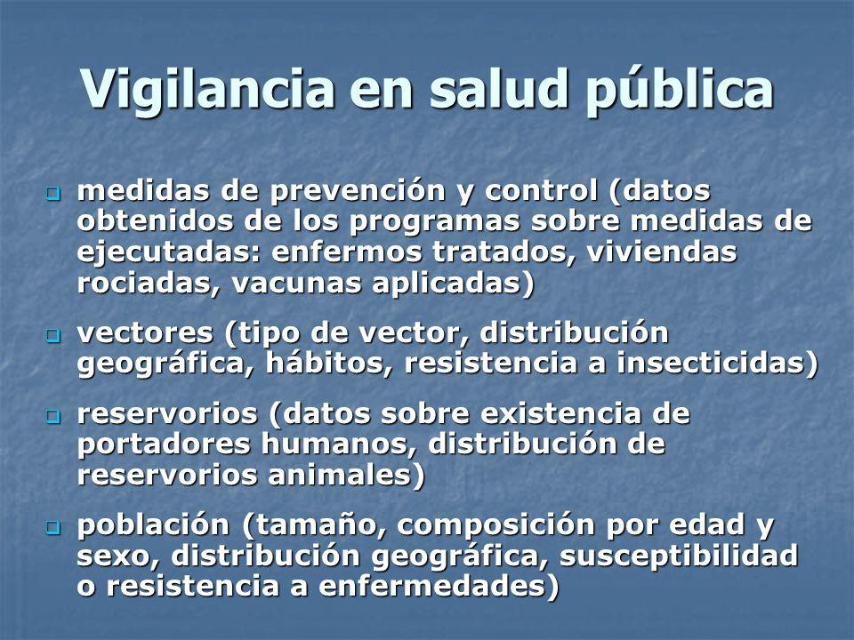 Vigilancia en salud pública medidas de prevención y control (datos obtenidos de los programas sobre medidas de ejecutadas: enfermos tratados, vivienda