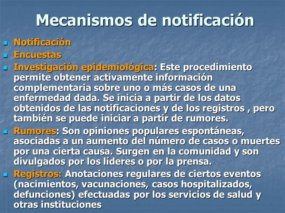 Mecanismos de notificación Notificación Notificación Encuestas Encuestas Investigación epidemiológica: Este procedimiento permite obtener activamente