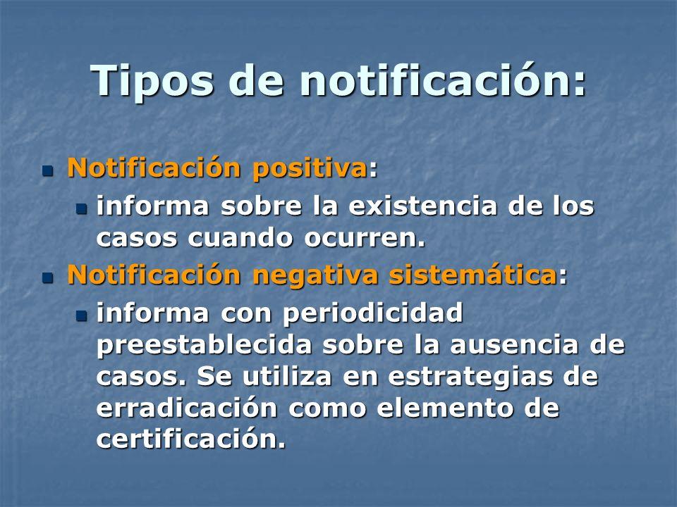 Tipos de notificación: Notificación positiva: Notificación positiva: informa sobre la existencia de los casos cuando ocurren. informa sobre la existen