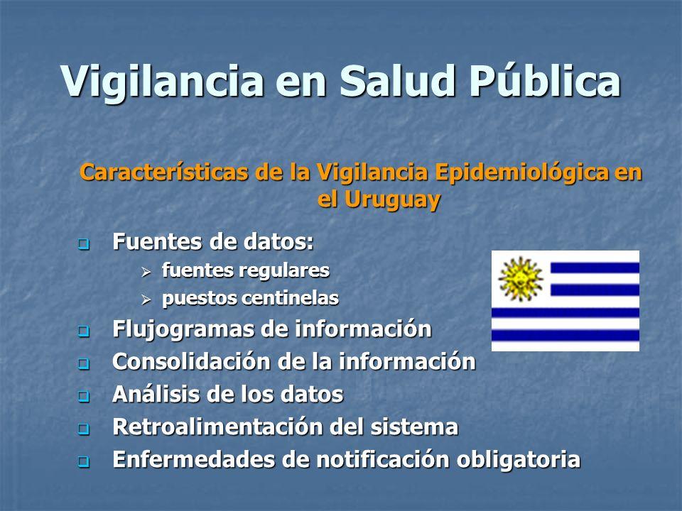 Vigilancia en Salud Pública Características de la Vigilancia Epidemiológica en el Uruguay Fuentes de datos: Fuentes de datos: fuentes regulares fuente