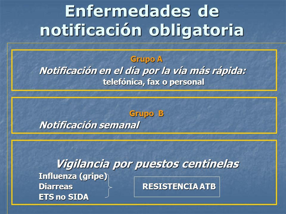 Enfermedades de notificación obligatoria Grupo A Notificación en el día por la vía más rápida: telefónica, fax o personal Grupo B Notificación semanal