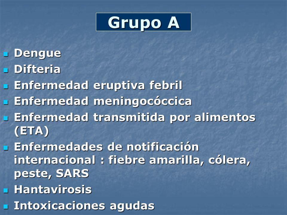 Grupo A Dengue Dengue Difteria Difteria Enfermedad eruptiva febril Enfermedad eruptiva febril Enfermedad meningocóccica Enfermedad meningocóccica Enfe