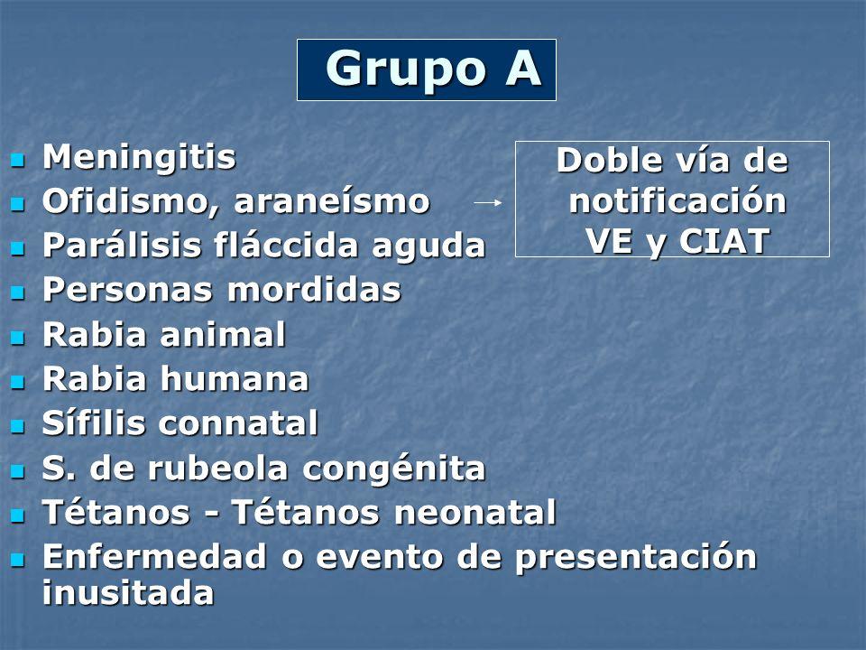 Grupo A Meningitis Meningitis Ofidismo, araneísmo Ofidismo, araneísmo Parálisis fláccida aguda Parálisis fláccida aguda Personas mordidas Personas mor