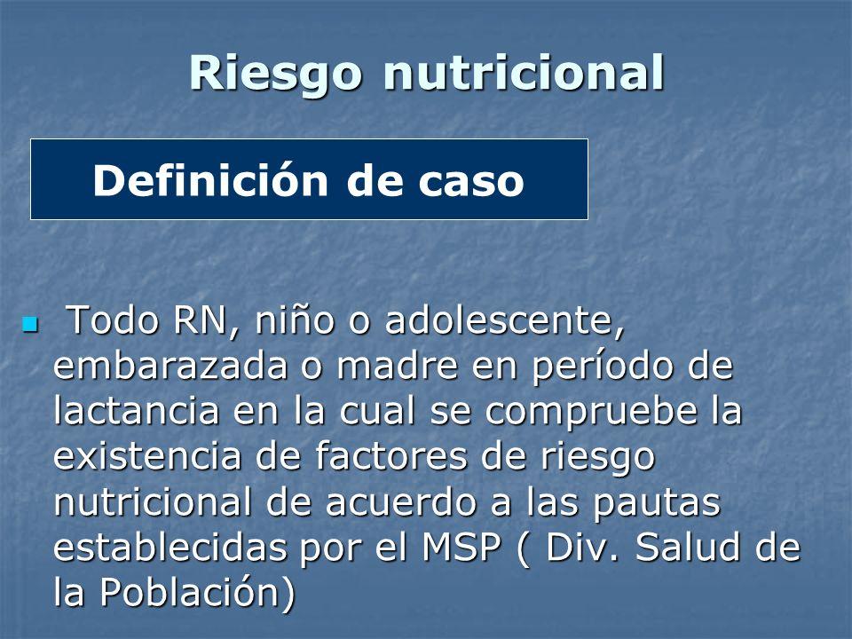 Riesgo nutricional Todo RN, niño o adolescente, embarazada o madre en período de lactancia en la cual se compruebe la existencia de factores de riesgo