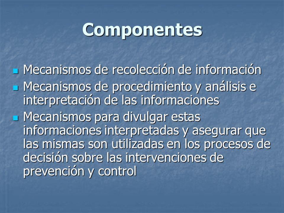 Componentes Mecanismos de recolección de información Mecanismos de recolección de información Mecanismos de procedimiento y análisis e interpretación