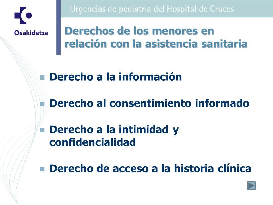 Derecho a la información Derecho al consentimiento informado Derecho a la intimidad y confidencialidad Derecho de acceso a la historia clínica Derecho