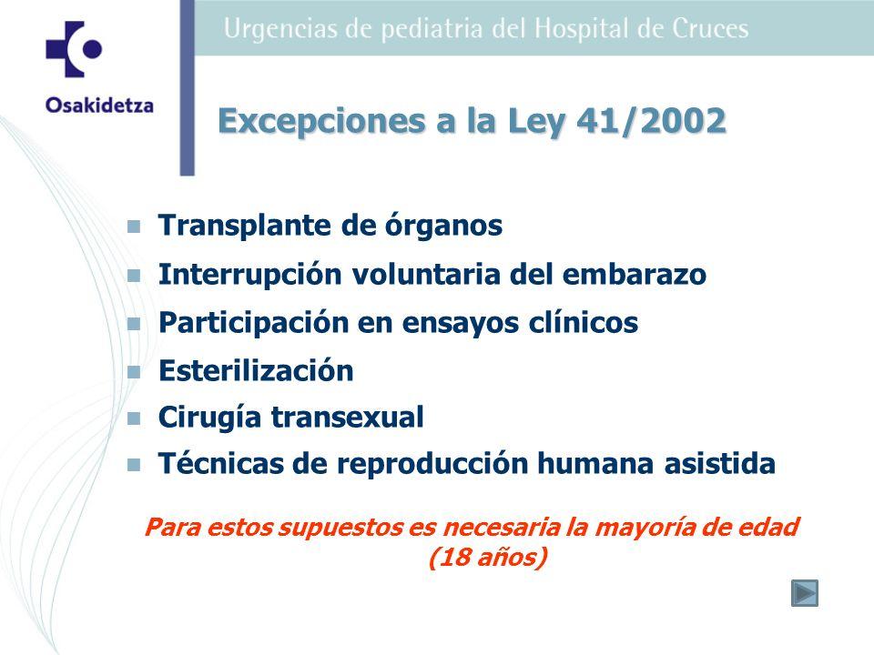 Transplante de órganos Interrupción voluntaria del embarazo Participación en ensayos clínicos Esterilización Cirugía transexual Técnicas de reproducci