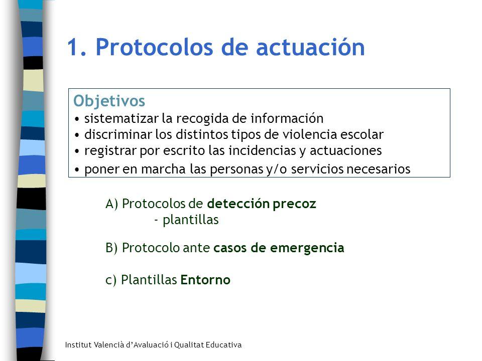 Institut Valencià dAvaluació i Qualitat Educativa 1. Protocolos de actuación A) Protocolos de detección precoz - plantillas B) Protocolo ante casos de