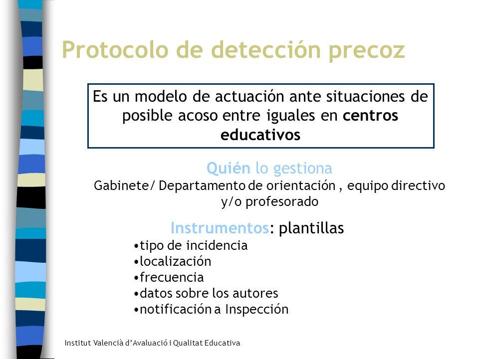 Institut Valencià dAvaluació i Qualitat Educativa Protocolo de detección precoz Es un modelo de actuación ante situaciones de posible acoso entre igua