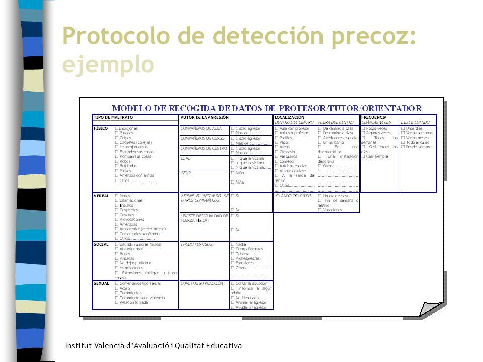 Institut Valencià dAvaluació i Qualitat Educativa Protocolo de detección precoz: ejemplo