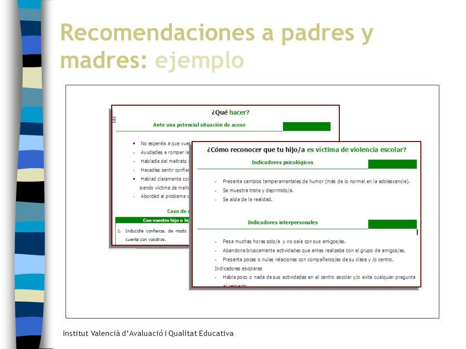 Institut Valencià dAvaluació i Qualitat Educativa Recomendaciones a padres y madres: ejemplo