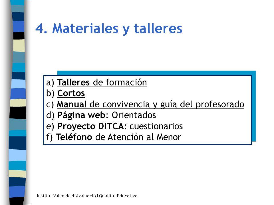 Institut Valencià dAvaluació i Qualitat Educativa 4. Materiales y talleres a) Talleres de formación b) Cortos c) Manual de convivencia y guía del prof