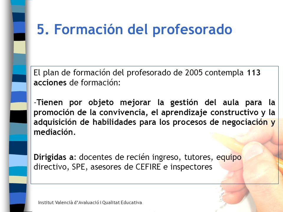 Institut Valencià dAvaluació i Qualitat Educativa 5. Formación del profesorado El plan de formación del profesorado de 2005 contempla 113 acciones de