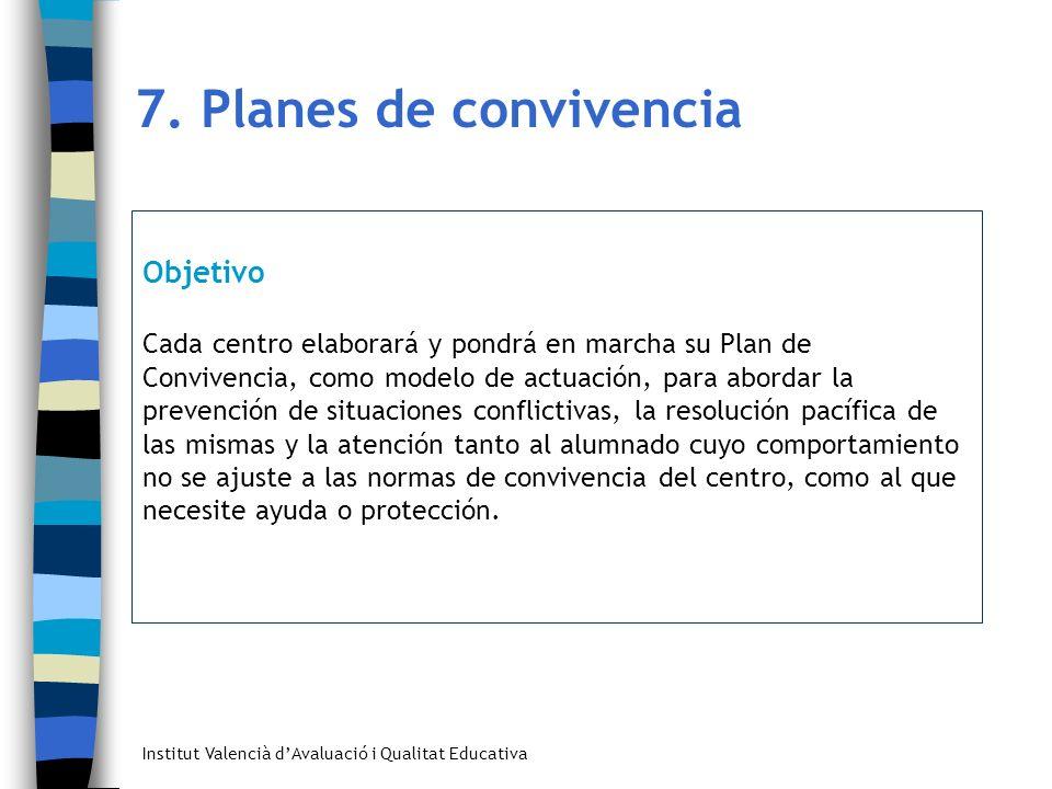 Institut Valencià dAvaluació i Qualitat Educativa 7. Planes de convivencia Objetivo Cada centro elaborará y pondrá en marcha su Plan de Convivencia, c