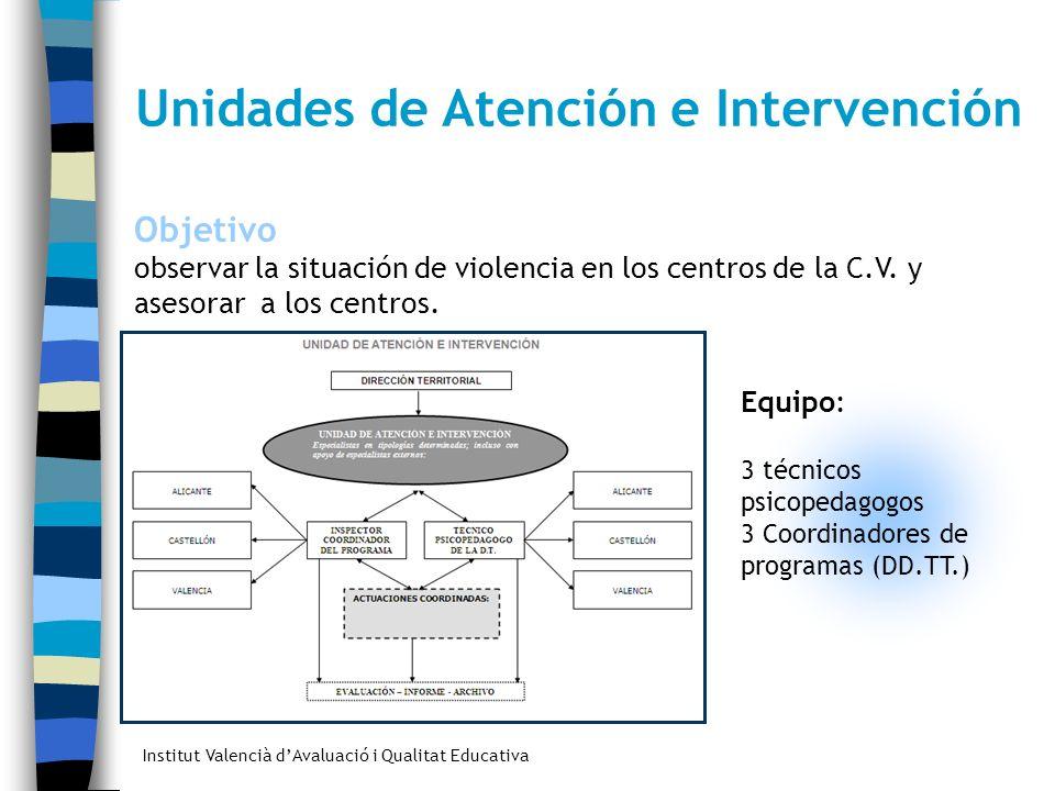Institut Valencià dAvaluació i Qualitat Educativa Unidades de Atención e Intervención Objetivo observar la situación de violencia en los centros de la
