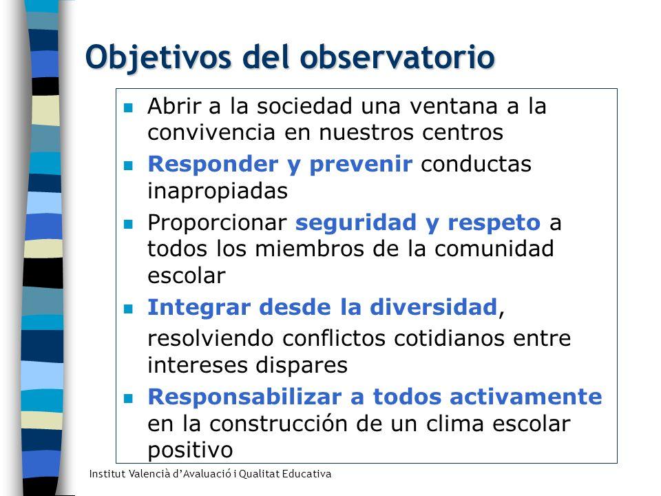 Institut Valencià dAvaluació i Qualitat Educativa e) Proyecto DITCA