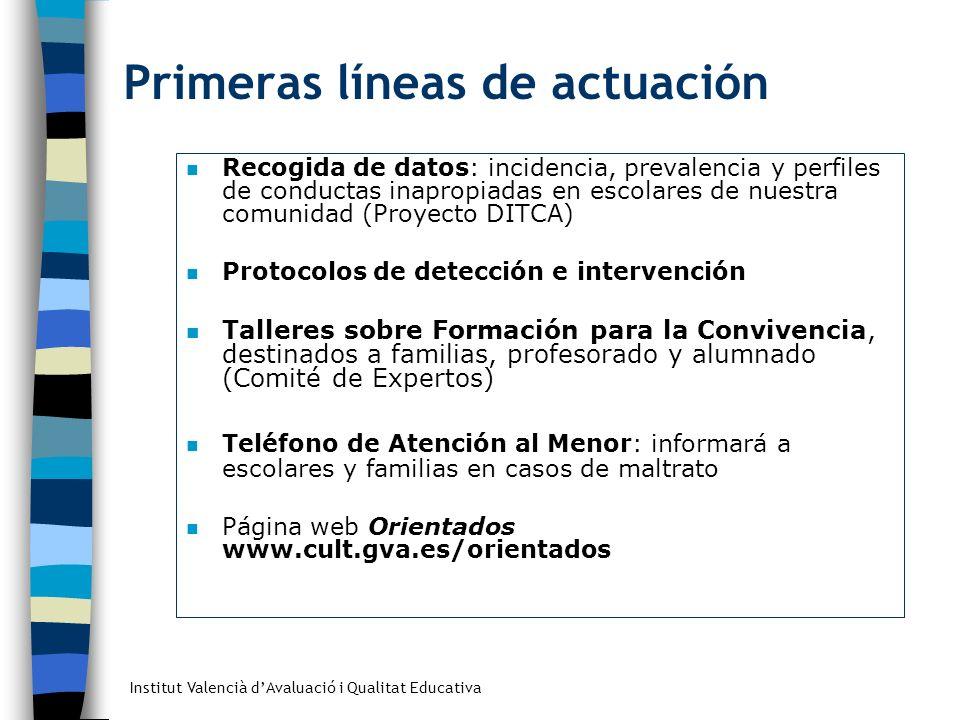 Institut Valencià dAvaluació i Qualitat Educativa Primeras líneas de actuación n Recogida de datos: incidencia, prevalencia y perfiles de conductas in