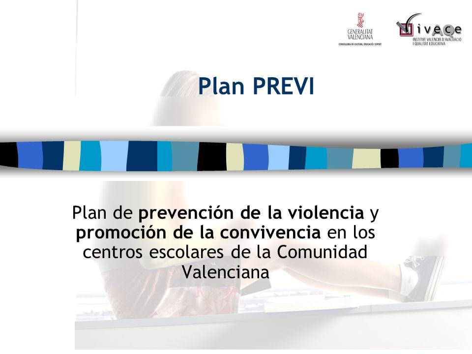Institut Valencià dAvaluació i Qualitat Educativa Esquema del Plan PREVI n Medidas de prevención dirigidas al sistema educativo 1.