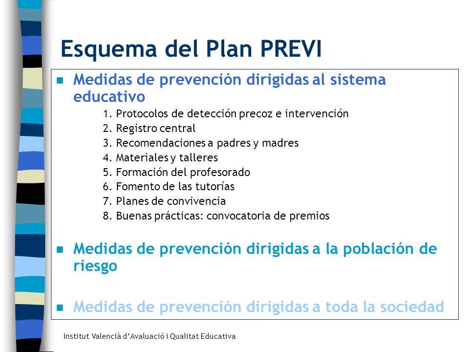 Institut Valencià dAvaluació i Qualitat Educativa Esquema del Plan PREVI n Medidas de prevención dirigidas al sistema educativo 1. Protocolos de detec