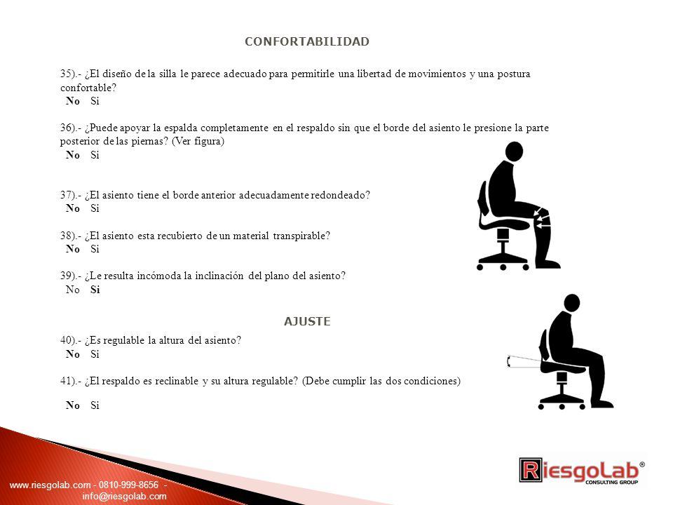 CONFORTABILIDAD 35).- ¿El diseño de la silla le parece adecuado para permitirle una libertad de movimientos y una postura confortable.