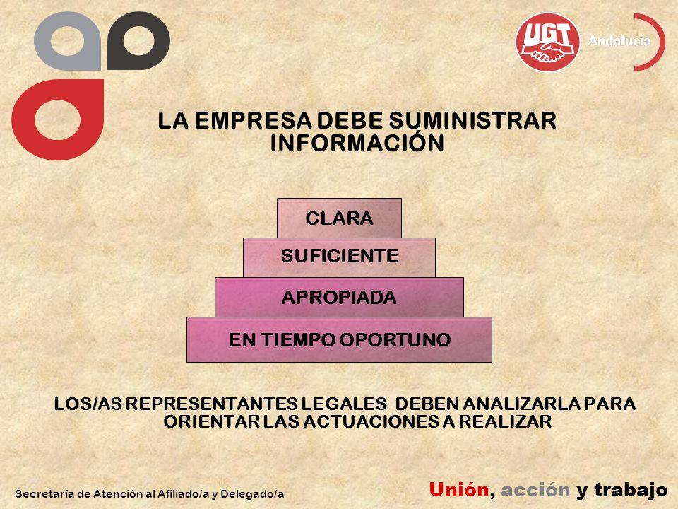 La empresa debe suministrarte información sobre: 1.Situación Económica de la Empresa (arts.