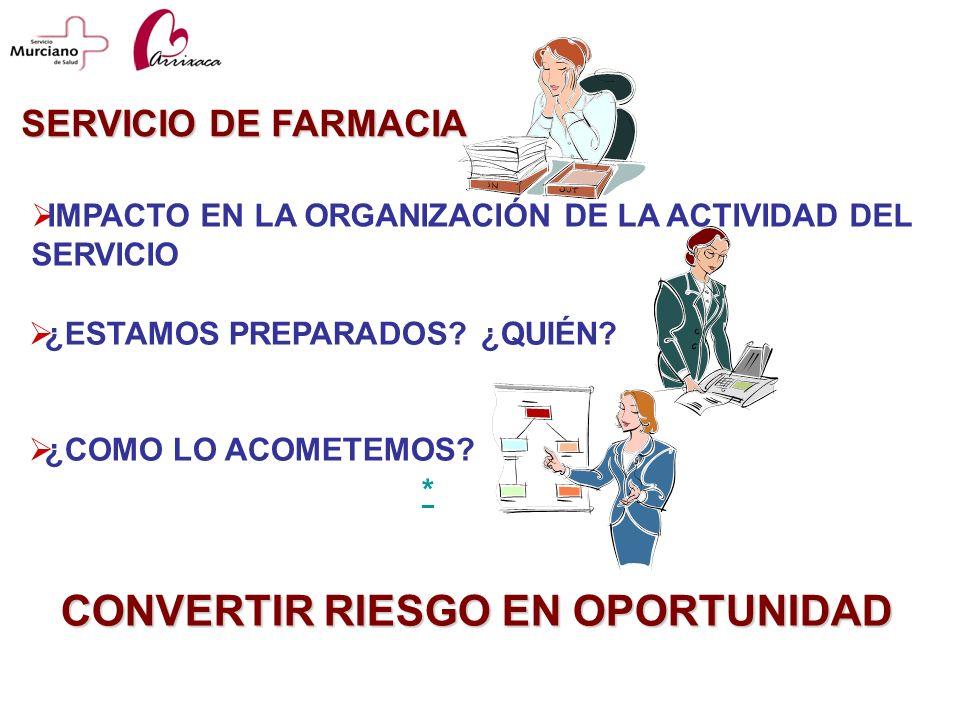 ¿ESTAMOS PREPARADOS? ¿QUIÉN? ¿COMO LO ACOMETEMOS? CONVERTIR RIESGO EN OPORTUNIDAD SERVICIO DE FARMACIA IMPACTO EN LA ORGANIZACIÓN DE LA ACTIVIDAD DEL