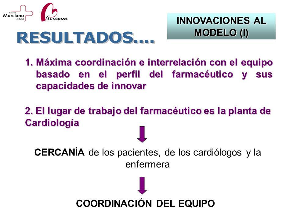 COORDINACIÓN DEL EQUIPO 1.Máxima coordinación e interrelación con el equipo basado en el perfil del farmacéutico y sus capacidades de innovar 2. El lu