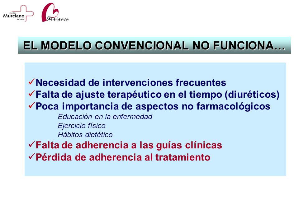 Necesidad de intervenciones frecuentes Falta de ajuste terapéutico en el tiempo (diuréticos) Poca importancia de aspectos no farmacológicos Educación