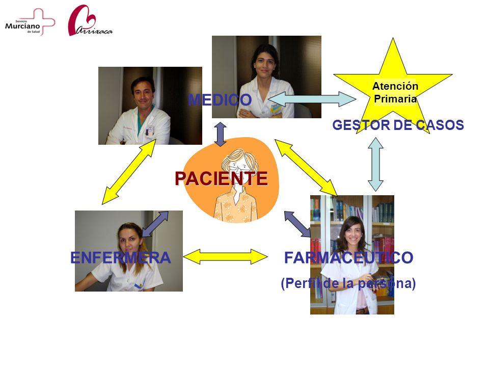 Atención Primaria GESTOR DE CASOS MEDICO ENFERMERA PACIENTE FARMACEUTICO (Perfil de la persona)