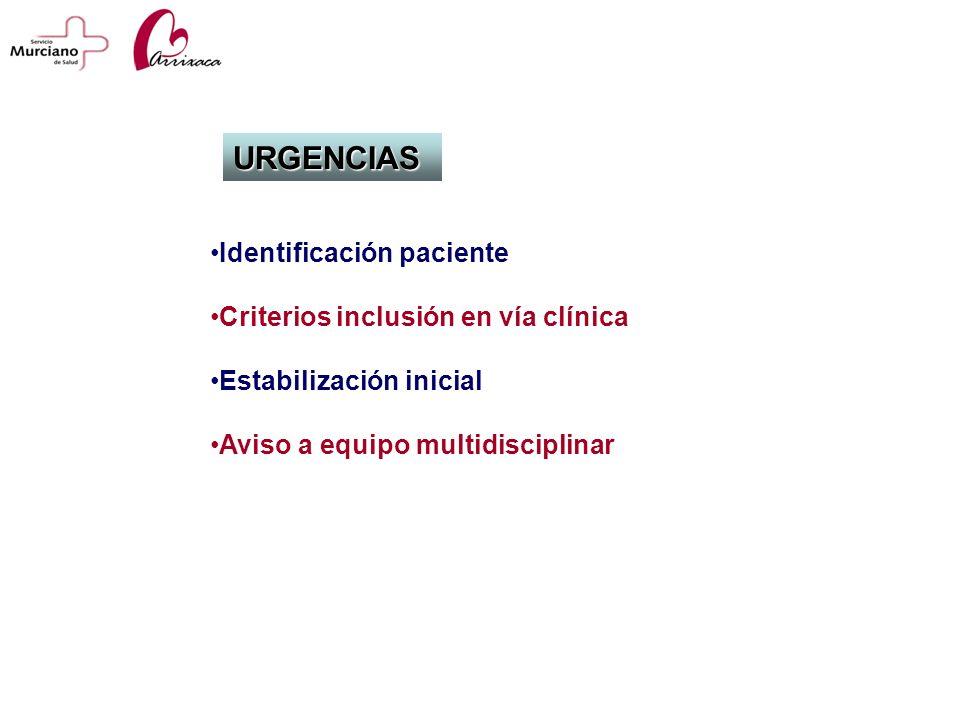 Identificación paciente Criterios inclusión en vía clínica Estabilización inicial Aviso a equipo multidisciplinar URGENCIAS