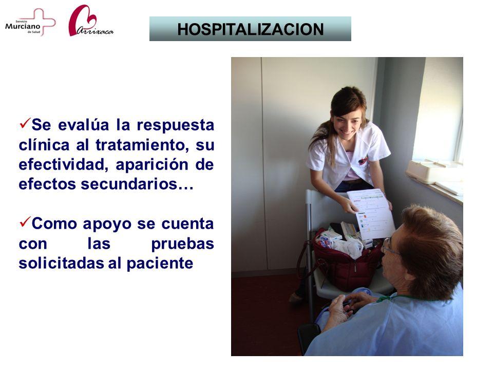 HOSPITALIZACION Se evalúa la respuesta clínica al tratamiento, su efectividad, aparición de efectos secundarios… Como apoyo se cuenta con las pruebas