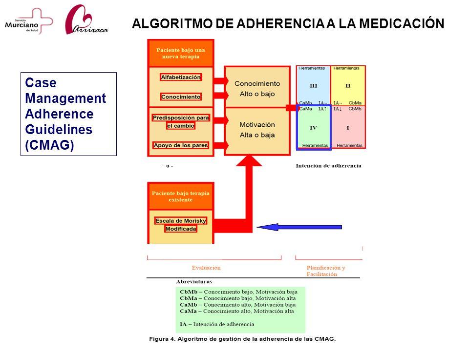 ALGORITMO DE ADHERENCIA A LA MEDICACIÓN Case Management Adherence Guidelines (CMAG)