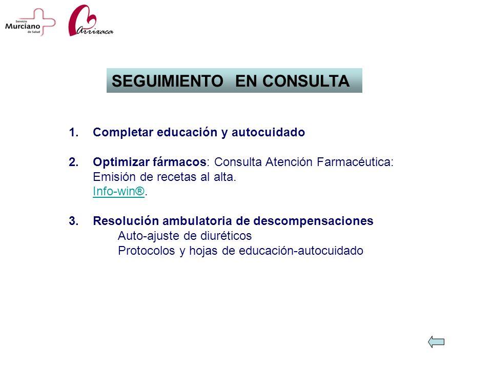 1.Completar educación y autocuidado 2. Optimizar fármacos: Consulta Atención Farmacéutica: Emisión de recetas al alta. Info-win®.Info-win® 3.Resolució