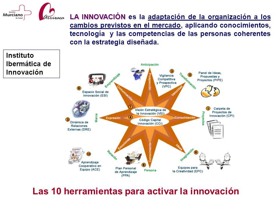 LA INNOVACIÓN LA INNOVACIÓN es la adaptación de la organización a los cambios previstos en el mercado, aplicando conocimientos, tecnología y las compe