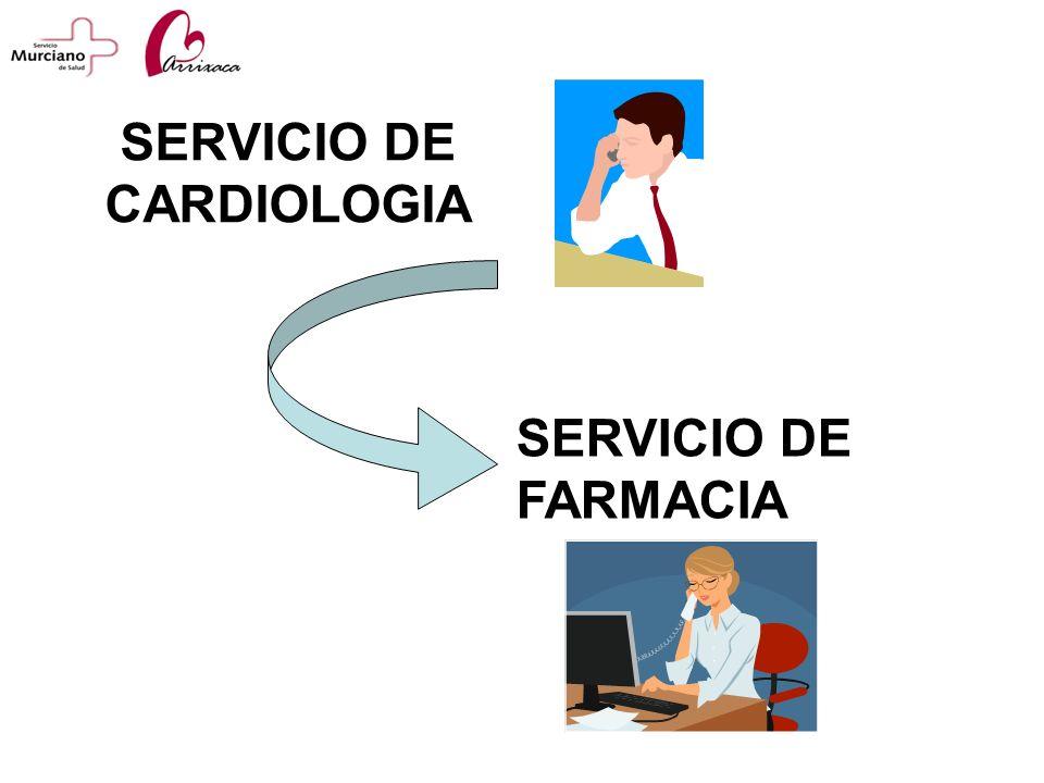SERVICIO DE CARDIOLOGIA SERVICIO DE FARMACIA