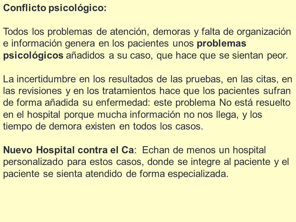 Conflicto psicológico: Todos los problemas de atención, demoras y falta de organización e información genera en los pacientes unos problemas psicológi