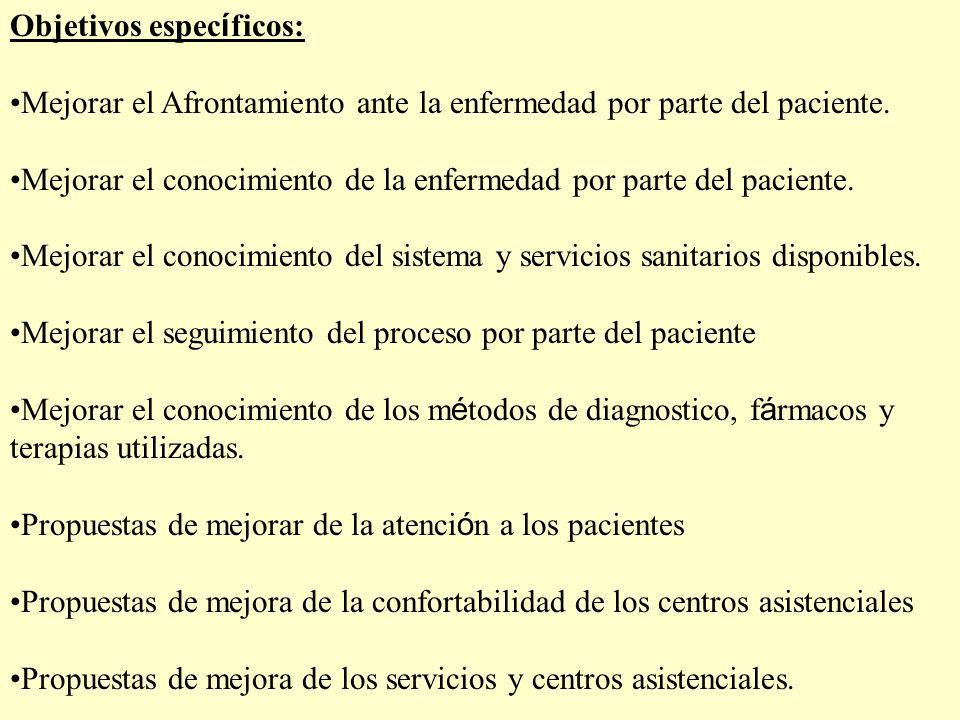 2.- ALCANCE.