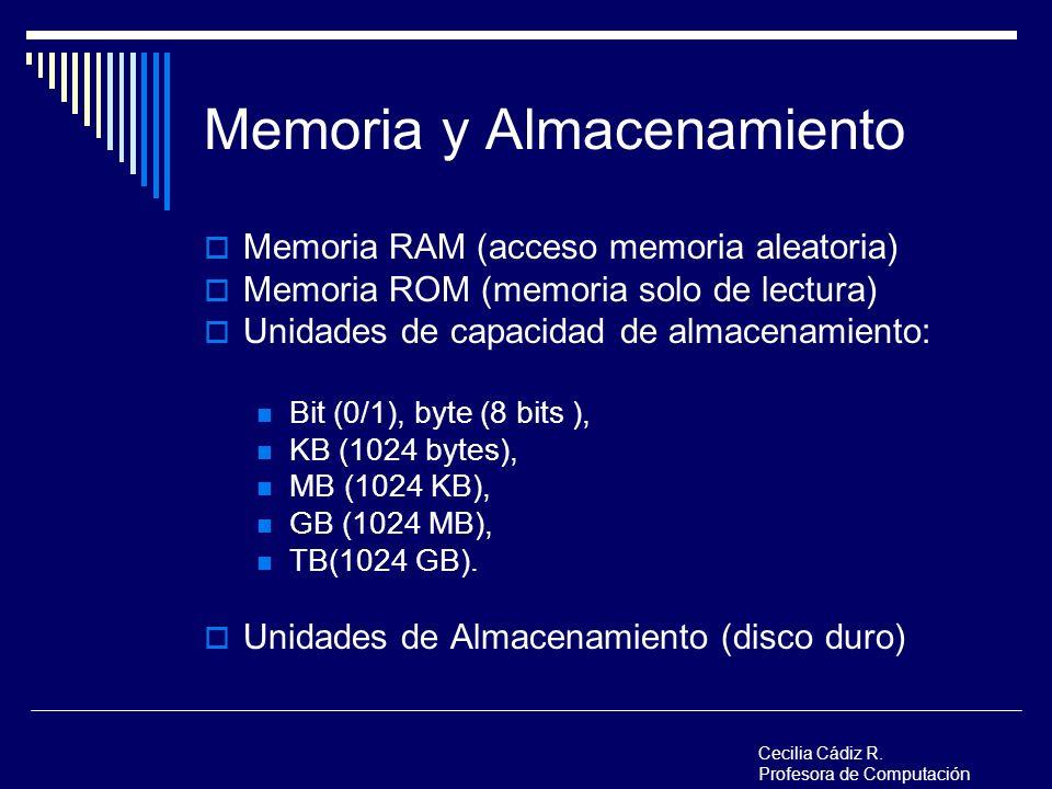 Memoria y Almacenamiento Memoria RAM (acceso memoria aleatoria) Memoria ROM (memoria solo de lectura) Unidades de capacidad de almacenamiento: Bit (0/