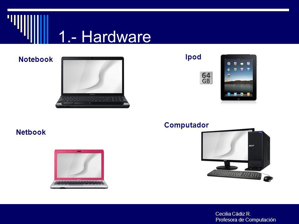 Ipod Notebook Netbook Computador 1.- Hardware Cecilia Cádiz R. Profesora de Computación