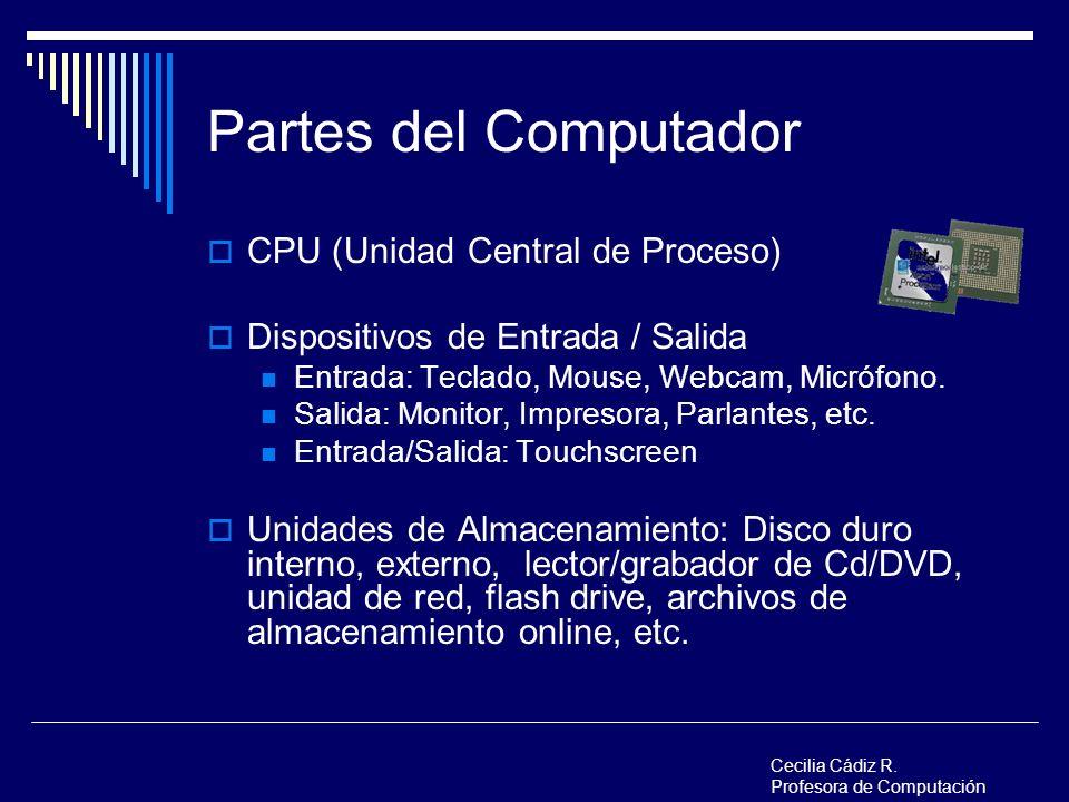 Partes del Computador CPU (Unidad Central de Proceso) Dispositivos de Entrada / Salida Entrada: Teclado, Mouse, Webcam, Micrófono. Salida: Monitor, Im