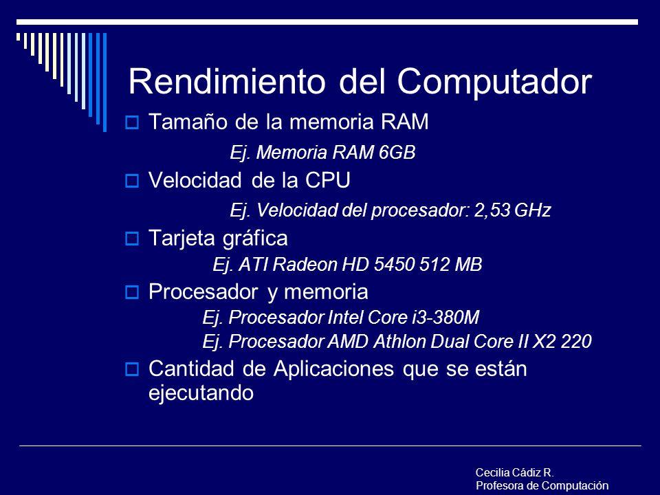 Rendimiento del Computador Tamaño de la memoria RAM Ej. Memoria RAM 6GB Velocidad de la CPU Ej. Velocidad del procesador: 2,53 GHz Tarjeta gráfica Ej.