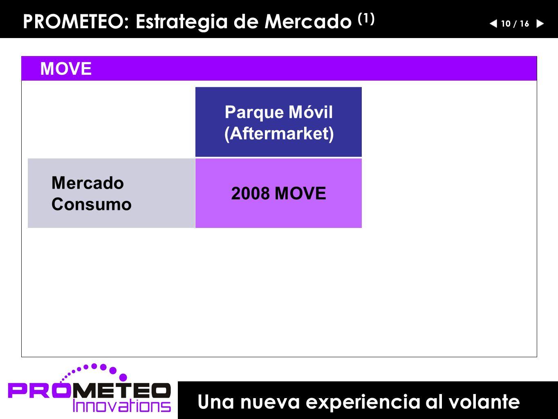 Parque Móvil (Aftermarket) Fabricantes Automóviles Mercado Consumo 2008 MOVEOEM 2010-2012 Mercado Profesional DIVERSIFICACIÓN 2008 Transporte de Pasajeros Transporte de Mercancías PROMETEO: Estrategia de Mercado (1) MOVE 10 / 16 Una nueva experiencia al volante