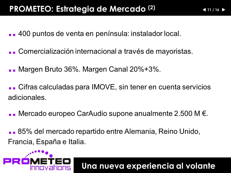 PROMETEO: Estrategia de Mercado (2).. 400 puntos de venta en península: instalador local...