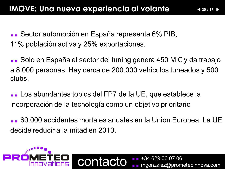 .. Sector automoción en España representa 6% PIB, 11% población activa y 25% exportaciones...