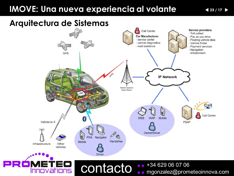 Arquitectura de Sistemas 23 / 17 contacto.. +34 629 06 07 06..