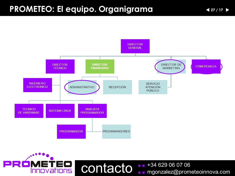 DIRECTOR GENERAL DIRECTOR TÉCNICO TECNICO DE HARDWARE ANALISTA PROGRAMADOR PROGRAMADORPROGRAMADORES SISTEMA LINUX INGENIERO ELECTRONICO DIRECTOR FINANCIERO ADMINISTRATIVORECEPCIÓN DIRECTOR DE MARKETING SERVICIO ATENCIÓN PUBLICO COMERCIALES DIRECTOR GENERAL DIRECTOR TÉCNICO TECNICO DE HARDWARE ANALISTA PROGRAMADOR PROGRAMADORPROGRAMADORES SISTEMA LINUX INGENIERO ELECTRONICO DIRECTOR FINANCIERO ADMINISTRATIVORECEPCIÓN DIRECTOR DE MARKETING SERVICIO ATENCIÓN PUBLICO COMERCIALES PROMETEO: El equipo.