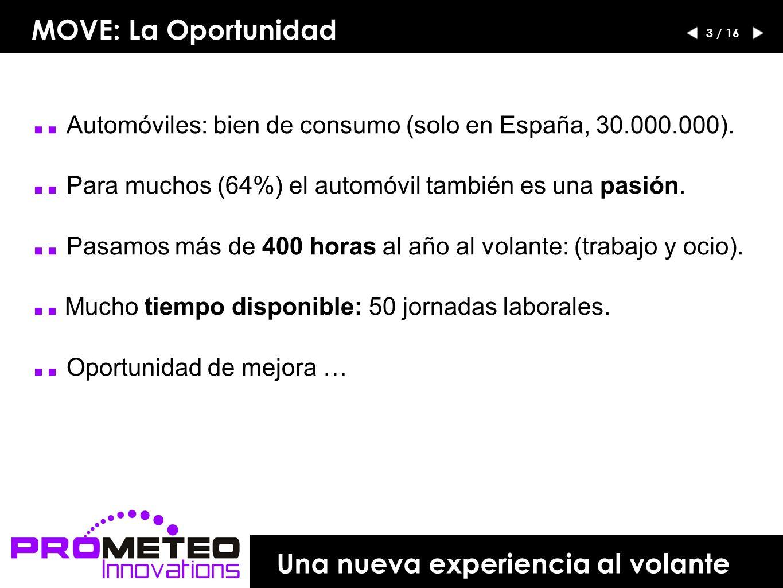 .. Automóviles: bien de consumo (solo en España, 30.000.000)...